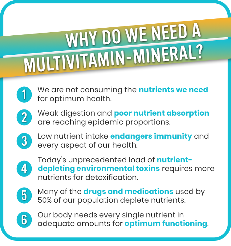 Why do we need a multivitamin multimineral