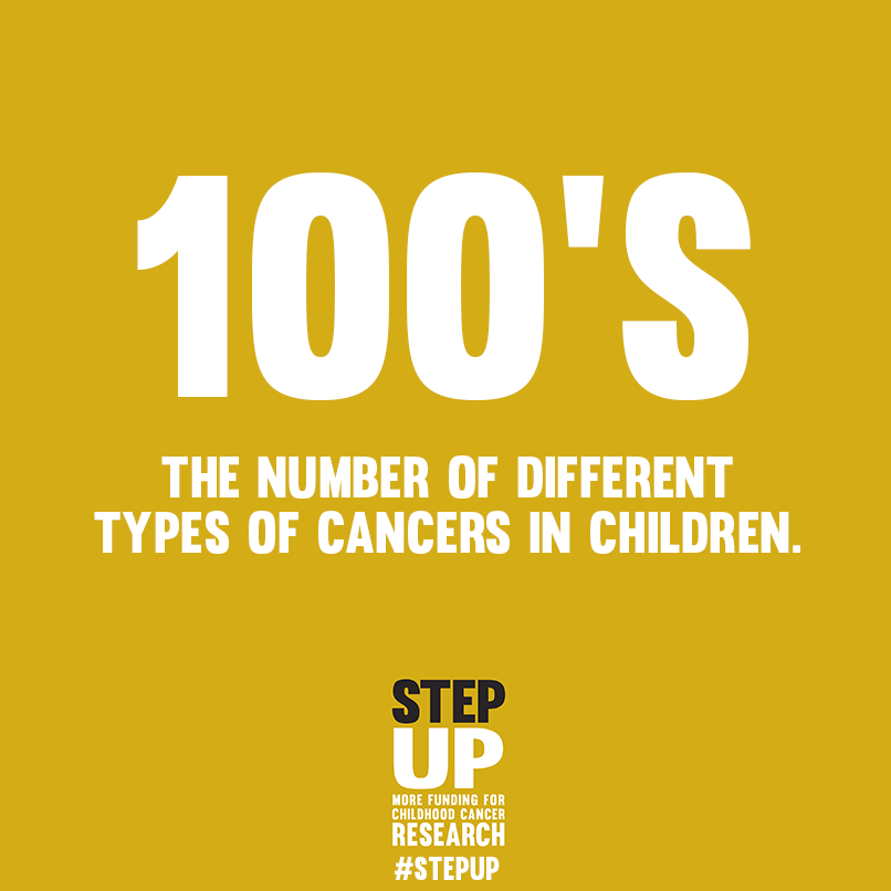 100 types of childhood cancer