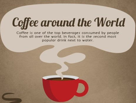Coffee is the second most consumed beverage in the world