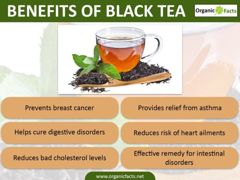 Health Benefits of Black Tea - Mango Black Tea