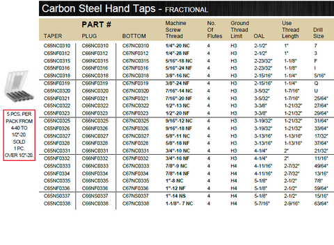 TAP CARBON STEEL HAND FRACTIONAL