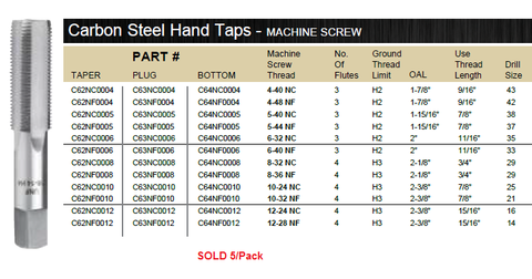 TAP CARBON STEEL HAND MACHINE SCREW