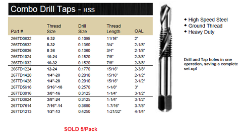 TAP DRILL COMBO HIGH SPEED STEEL