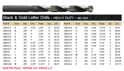 DRILL BIT LETTER SIZE HIGH SPEED STEEL BLACK & GOLD 135° HEAVY DUTY