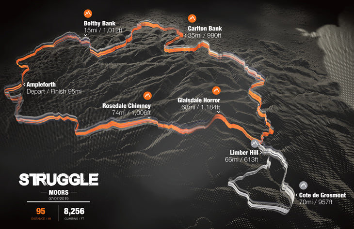 New Struggle Moors 150 Sportive Announced
