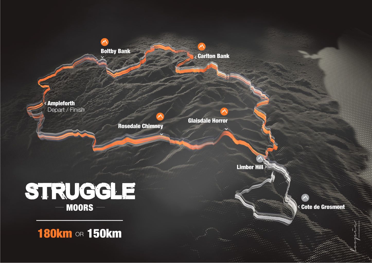 Struggle Moors sportive route
