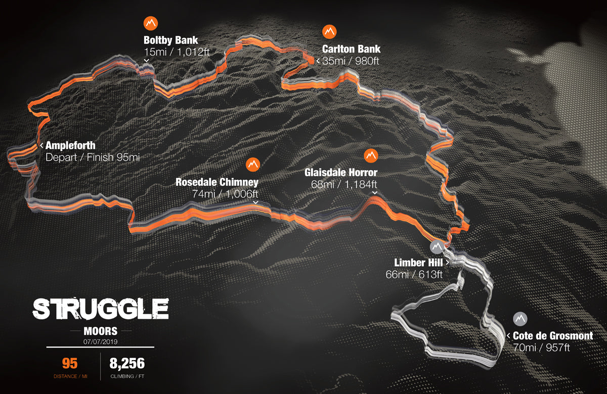 Struggle Sportive route map by Loopie Route