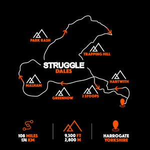 Team Entry - Struggle Dales Sportive in Yorkshire
