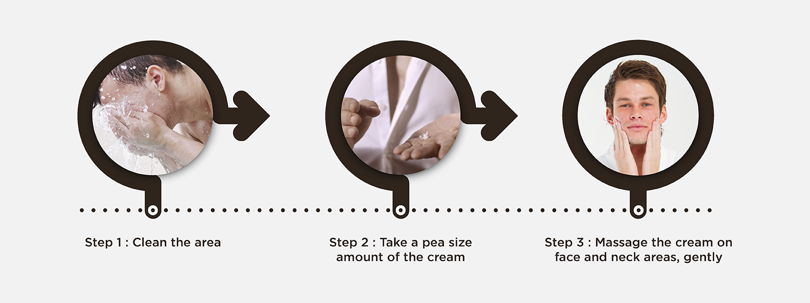 How to use face cream for men