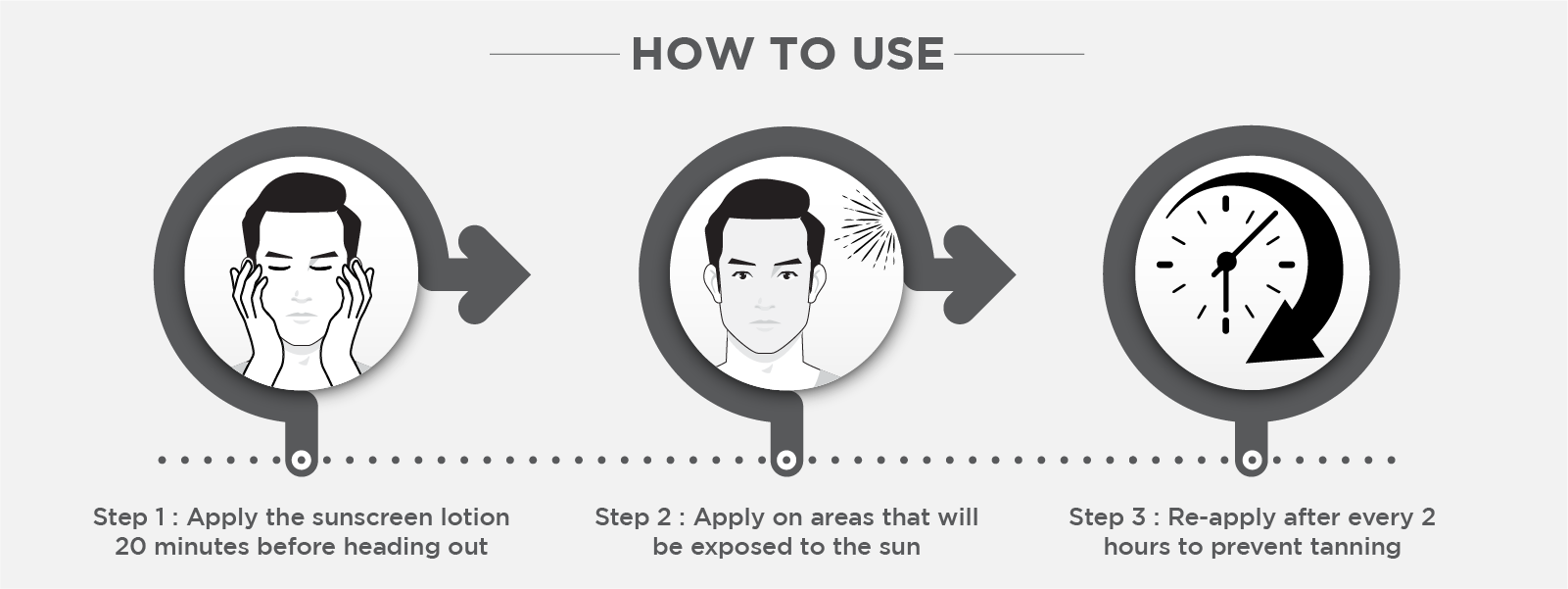 How to use sunscreen for men