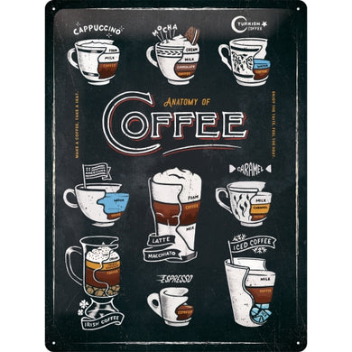 Anatomy of Coffee - skilti