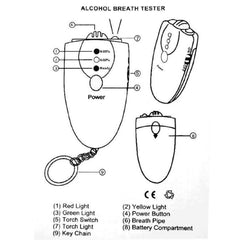 Mini Breathalyzer/Alcohol Tester Keychain