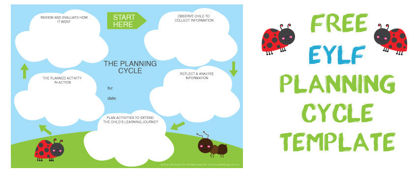 Freebie Friday – Planning Cycle Template
