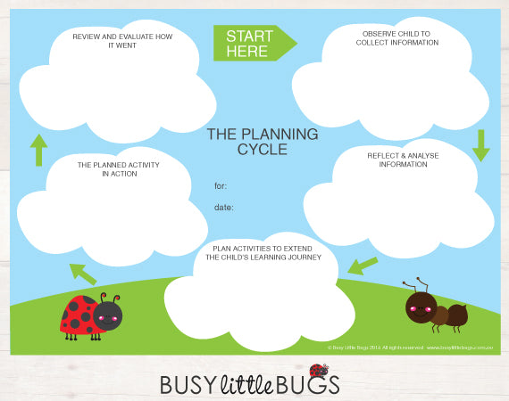 Freebie friday planning cycle template busy little bugs youre welcome to pass it on to anyone using implementing eylf here in australia enjoy download your copy by clicking the link below pronofoot35fo Choice Image