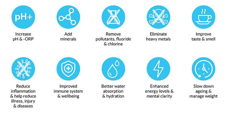 water filter benefits