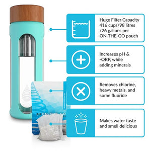 pH HYDRATE (Glass) Alkaline Water Bottle - Single wall