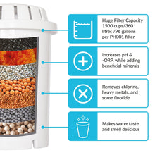 Load image into Gallery viewer, pH RECHARGE (Glass) Countertop Alkaline Water Filter chart