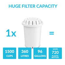 Load image into Gallery viewer, pH RECHARGE (Glass) Countertop Alkaline Water Filter capacity
