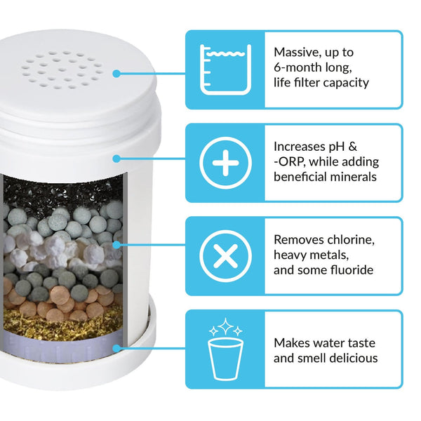 pH PURIFY Faucet & Tap Water Filter