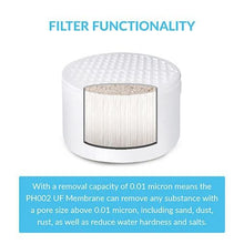 Load image into Gallery viewer, PH001 Filter 3-Pack + PH002 UF Membrane Filter functions