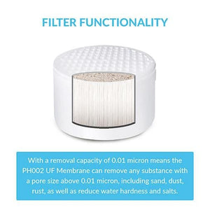 PH001 Filter 3-Pack + PH002 UF Membrane Filter functions