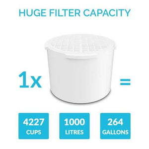 PH001 Filter 3-Pack + PH002 UF Membrane Filter capacity