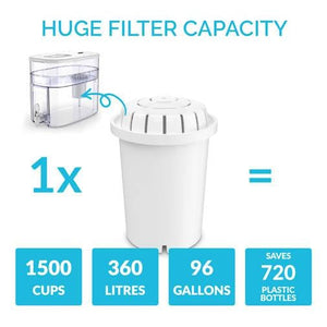 pH RECHARGE 1F Countertop Alkaline Water Filter