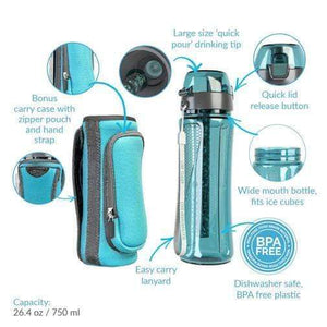 pH REVIVE Alkaline Water Bottle diagram