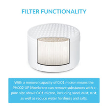 Load image into Gallery viewer, PH002 Ultrafiltration Water Filter (UF Membrane) 3 Pack