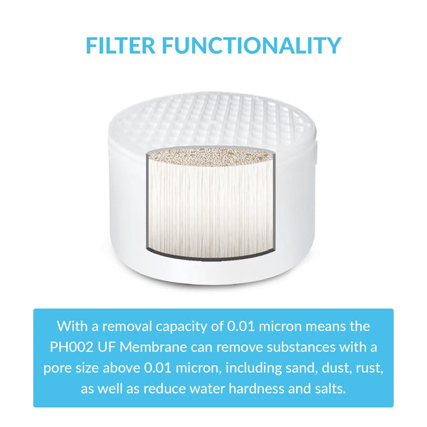 PH002 Ultrafiltration Water Filter (UF Membrane) 3 Pack