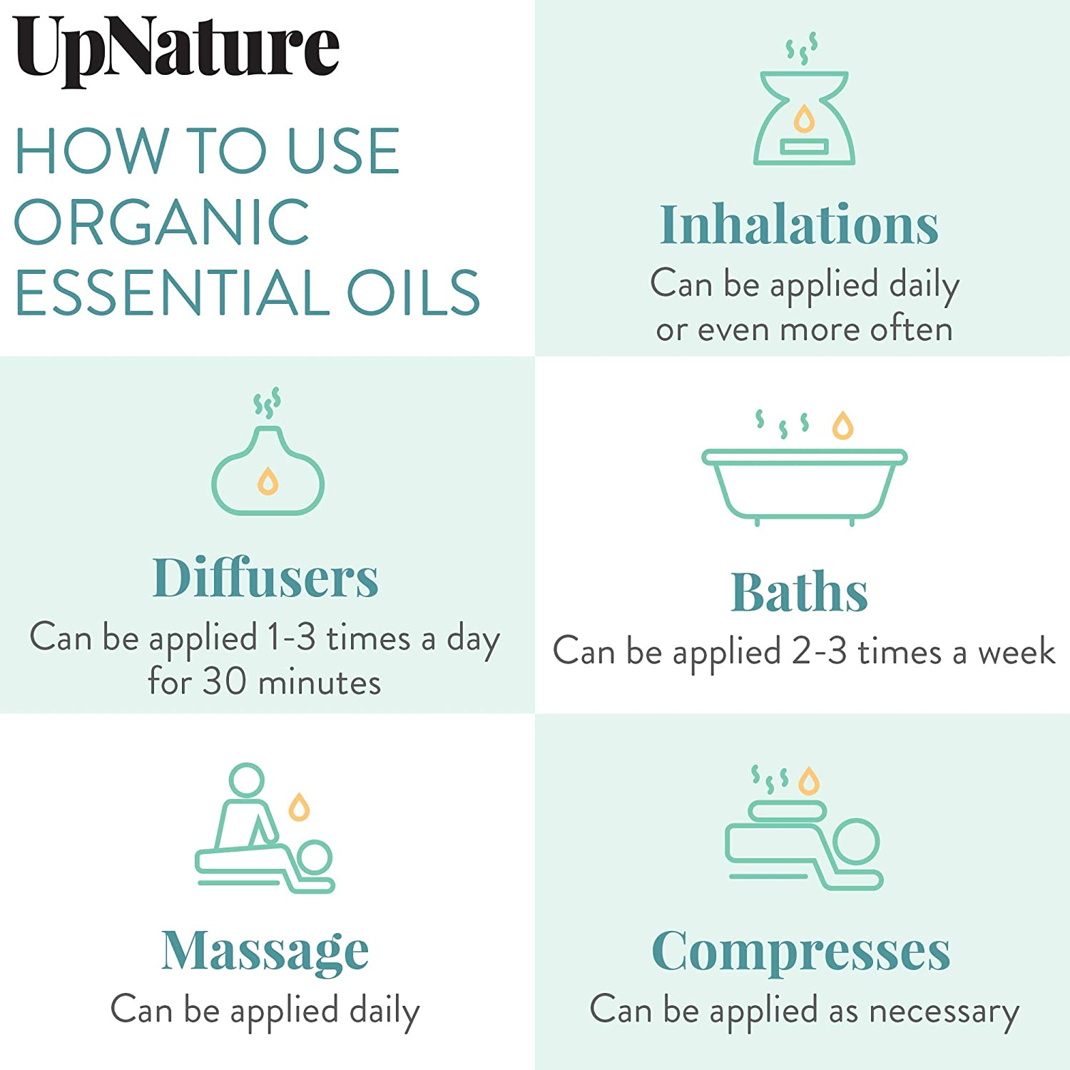 UpNature Peppermint Essential Oil 4 OZ - Peppermint Oil Therapeutic Grade, Undiluted, Non-GMO - Relieve Head Tension, Great for Aromatherapy with Dropper