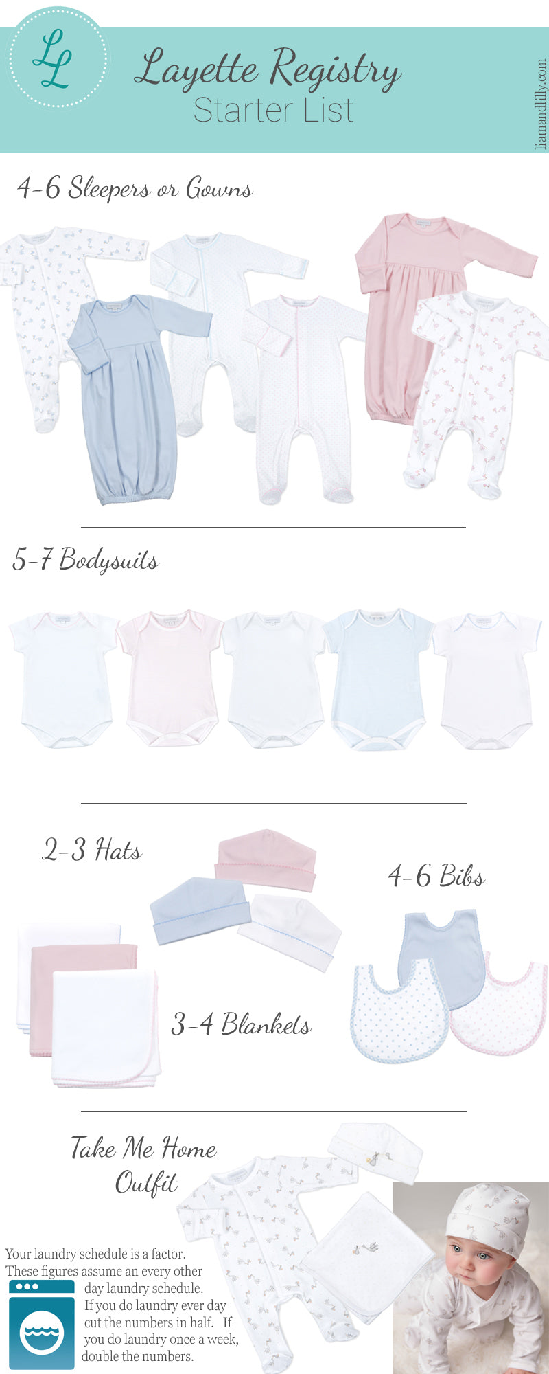 Newborn Baby Layette Checklist At Liam And Lilly
