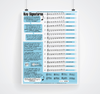 Key Signatures Poster
