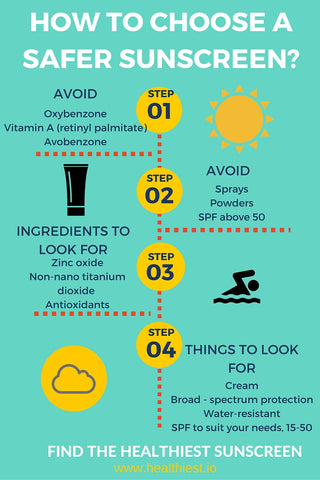 how-to-choose-a-safe-sunscreen-infographic