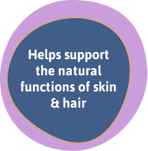 Supports the natural functions
