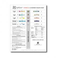 577777 Laminated Chemical Classifier Chart
