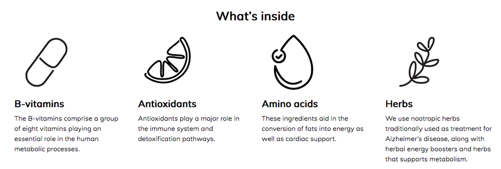 Images explaining what is inside the multivitamin