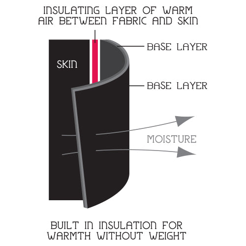 layers-diagram