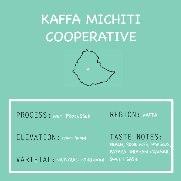 Kaffa Michiti Cooperative