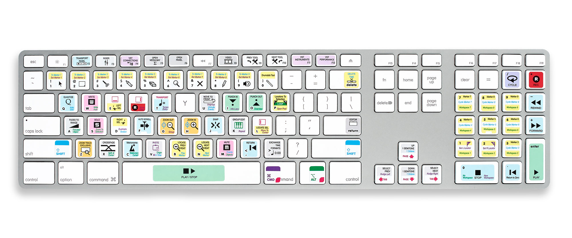 image regarding Printable Keyboard Stickers named Cubase Nuendo