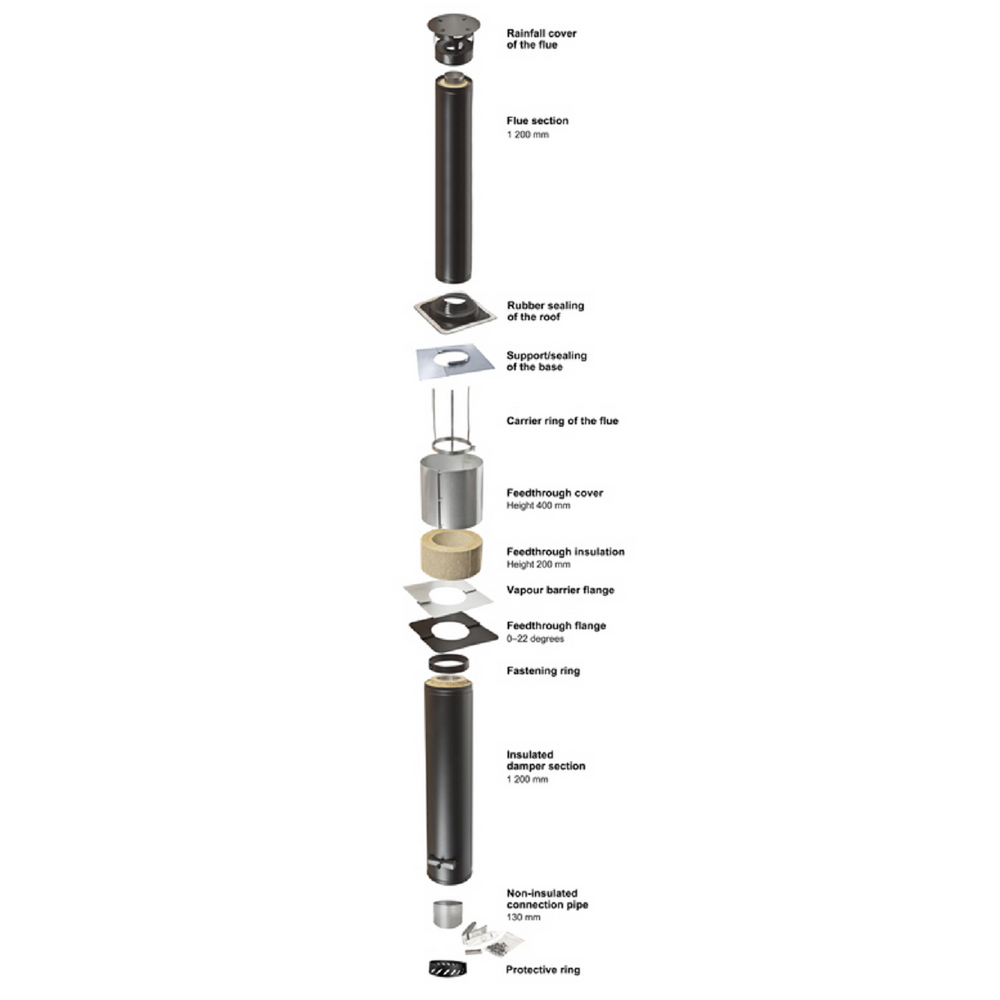 Kota Insulated Steel Flue / Chimney Kit 24 D-150mm & Extension Tubes Kota Steel Flue Kit 24 D-150mm (Diameter 150mm) Flue parts, adapters & flanges Finnmark Sauna
