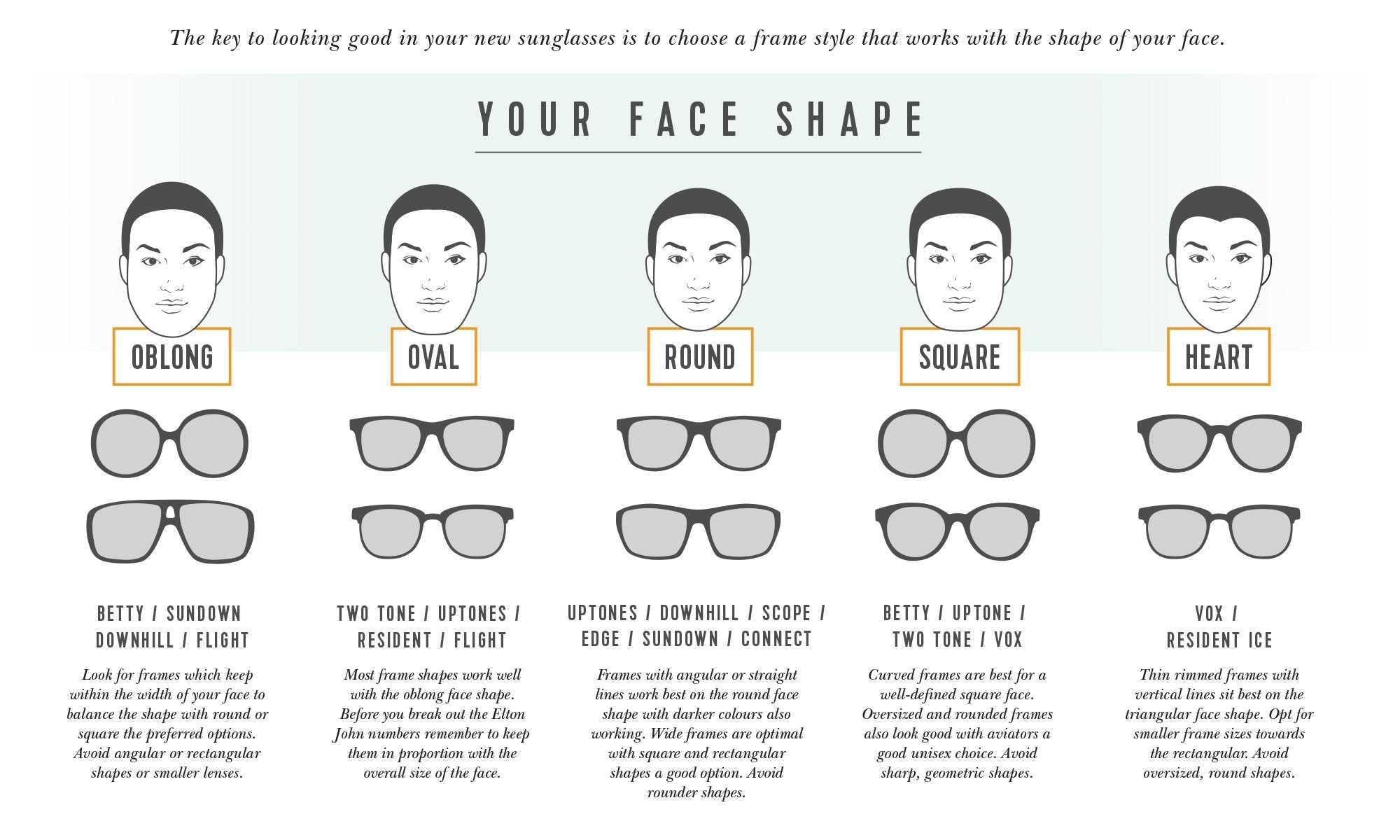 How to choose sunglasses that fit your face shape.