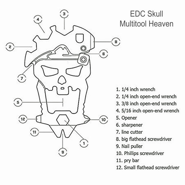 EDC Skull Multitool