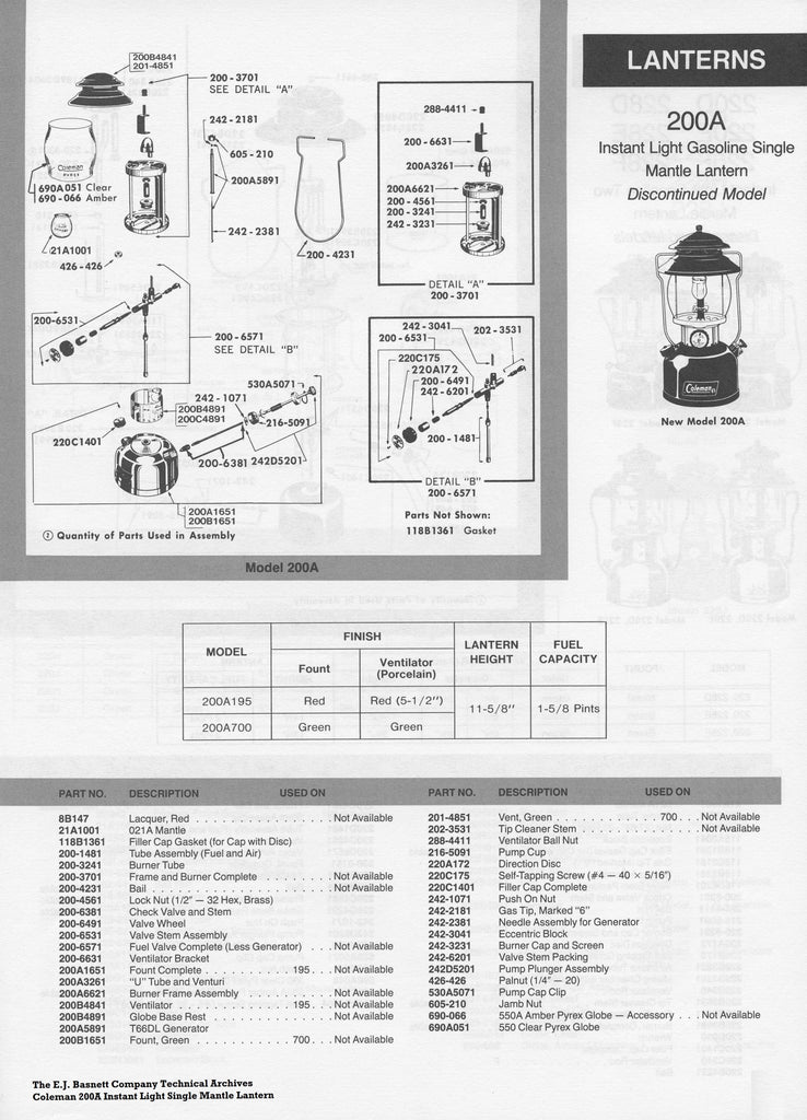 Coleman 200a Single Mantle Lantern Model Information and