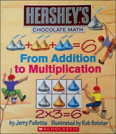Hershey's Chocolate Math: From Addition to Multiplication