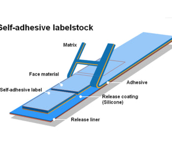 Self-Adhesive Labels, What Are They Consisted of?
