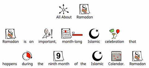 Symbolized Resource for Ramadan using Widgit Online