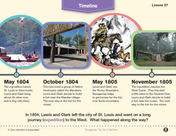 Readtopia Level 4 Timeline