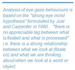 eye gaze, what we look at relates to what we think about