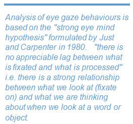 Quote - there is a relationship between what we look at and what we are thinking